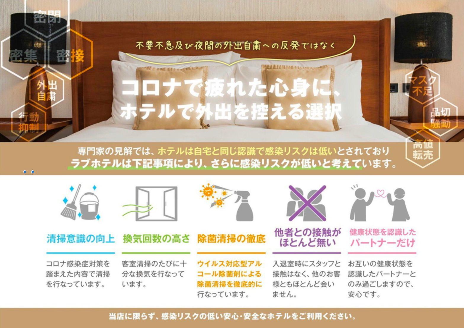 コロナウイルスの感染リスクについて、ホテルは感染リスクが低い